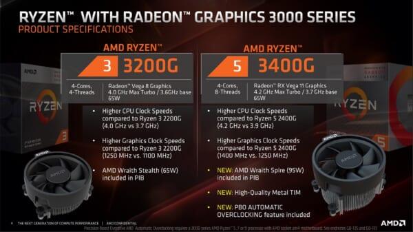CPU AMD Ryzen™ 3 3200G và 3400G