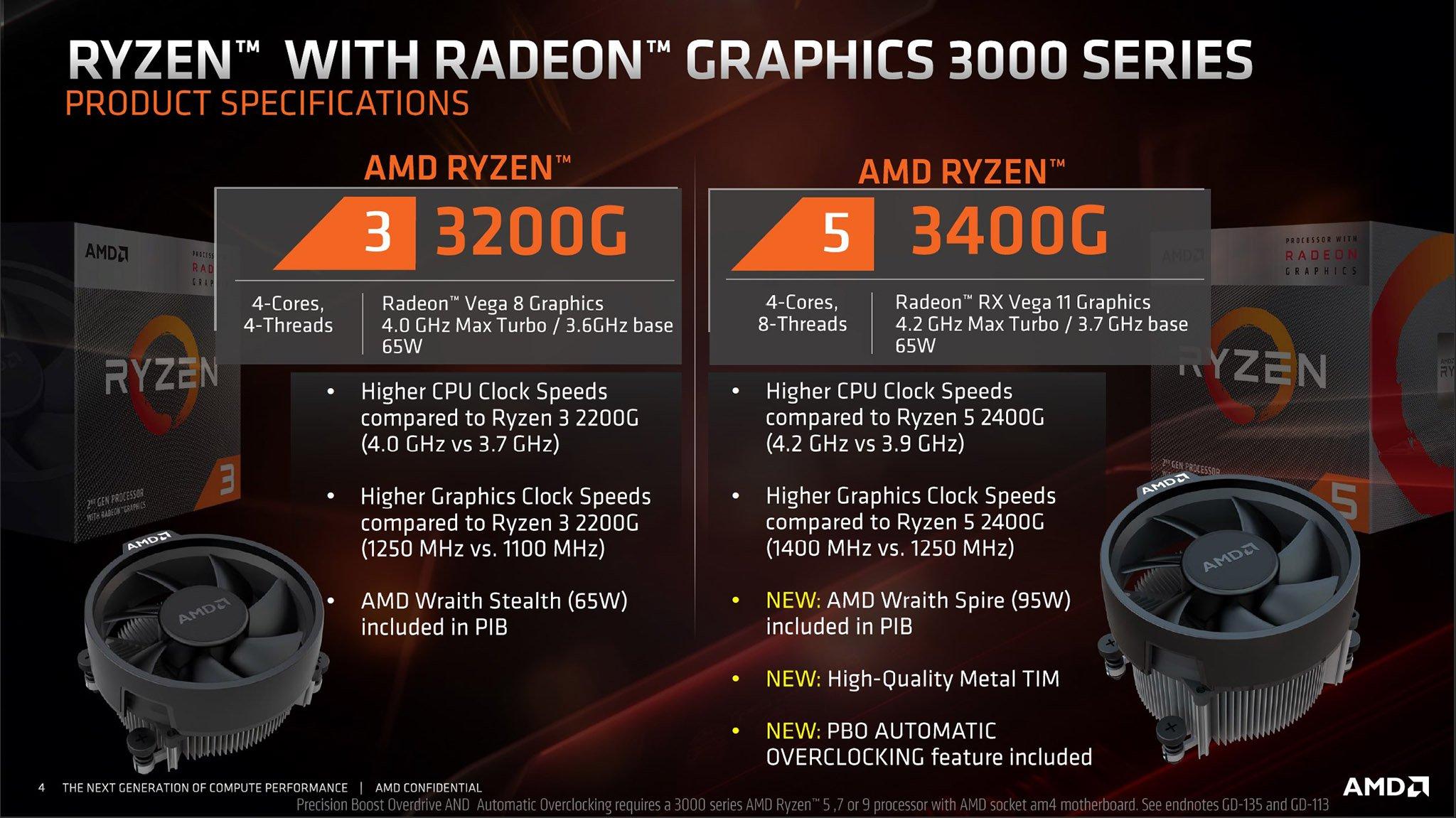 CPU AMD Ryzen™ 3 3200G with Radeon™ Vega 8 Graphics tích hợp   Tin Học Đại  Việt