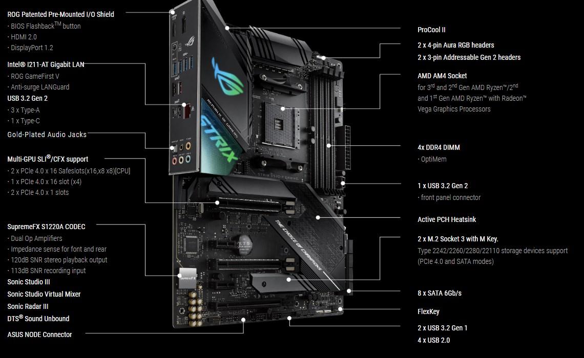 Mainboard ASUS ROG Strix X570 F Gaming AM4 for Ryzen Tin học đại việt 2