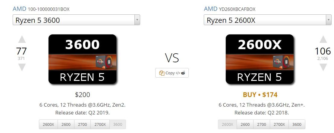 So sánh AMD Ryzen 5 3600 và Ryzen 5 2600