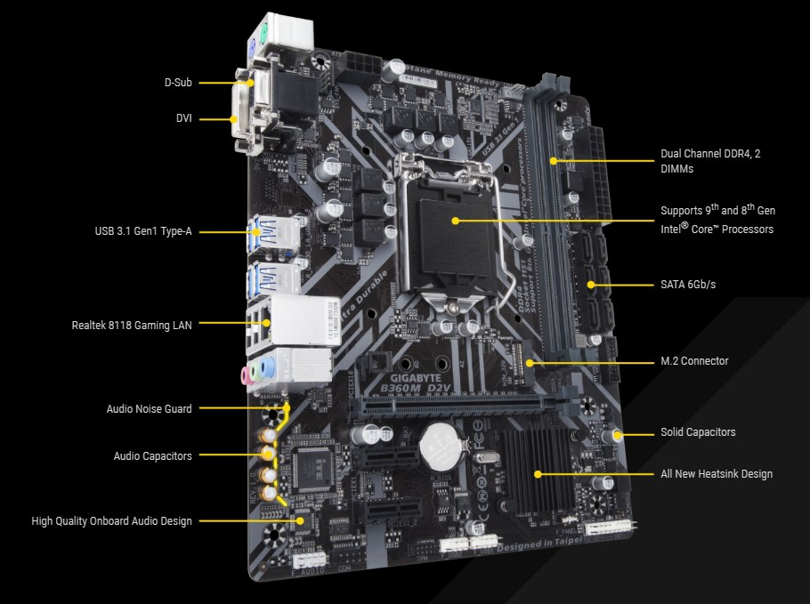 Thông số kỹ thuật Gigabyte B360M D2V