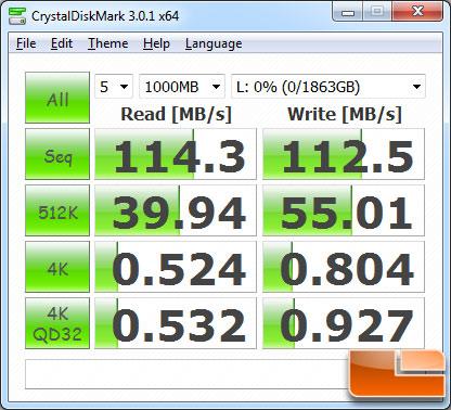 Ổ cứng di động 2TB Western Digital My Passport Tin học Đại Việt speed test Crystaldisk