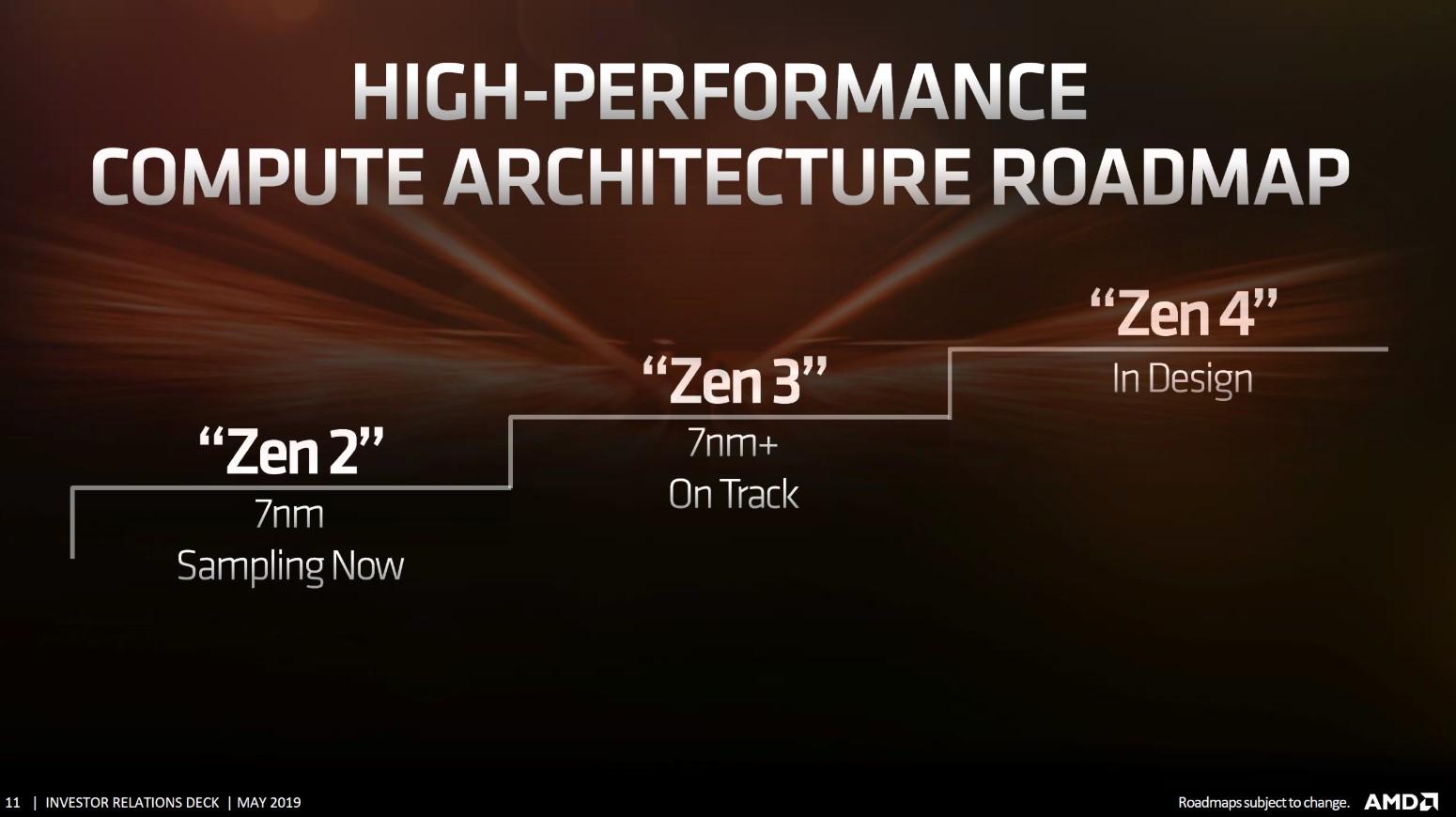 AMD Zen 2 - Zen 3 - Zen 4 Roadmap Tin hoc Dai Viet