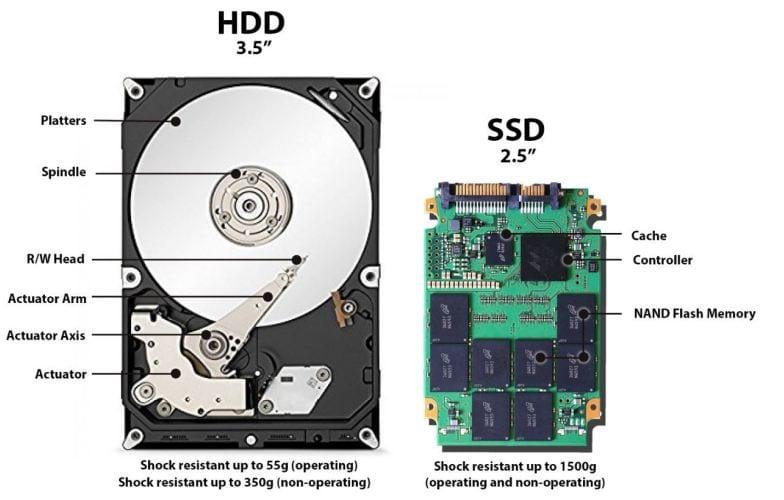 So s%C3%A1nh HDD v%C3%A0 SSD C%E1%BA%A5u t%E1%BA%A1o b%C3%AAn trong Tin h%E1%BB%8Dc %C4%90%C3%A3i VI%E1%BB%87t e1568220490575 - Sự khác nhau giữa ổ cứng SSD cho Desktop và ổ cứng SSD cho server (Phần 2)