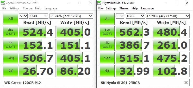 Ổ cứng SSD Western Digital Green 120GB M2 Crystal Disk mark speed test