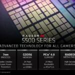 AMD 5500 NAVI 14 tin hoc dai viet
