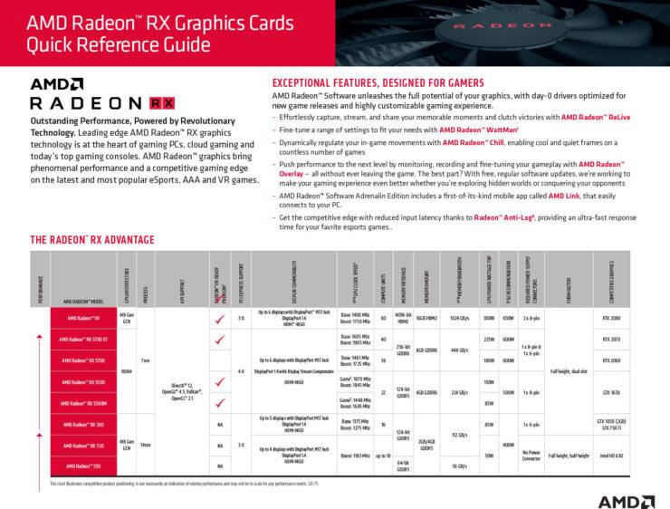 AMD 5500 NAVI 14 tin hoc dai viet 5