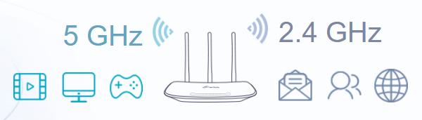 Băng tần kép wifi 5 GHz và 2.4 GHz