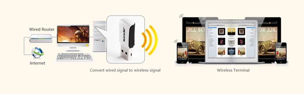 USB Wifi chuẩn N Tenda W311M tin học đại việt_2