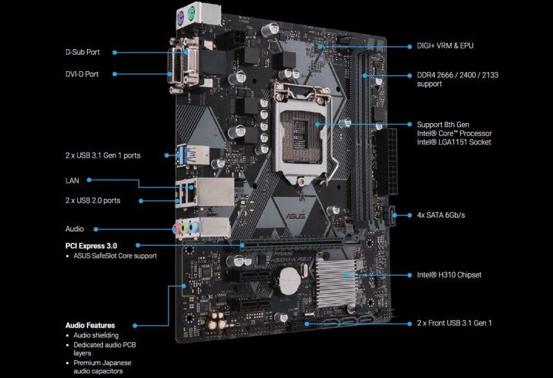 Mainboard Asus Prime H310M-K R2.0 tin hoc dai viet