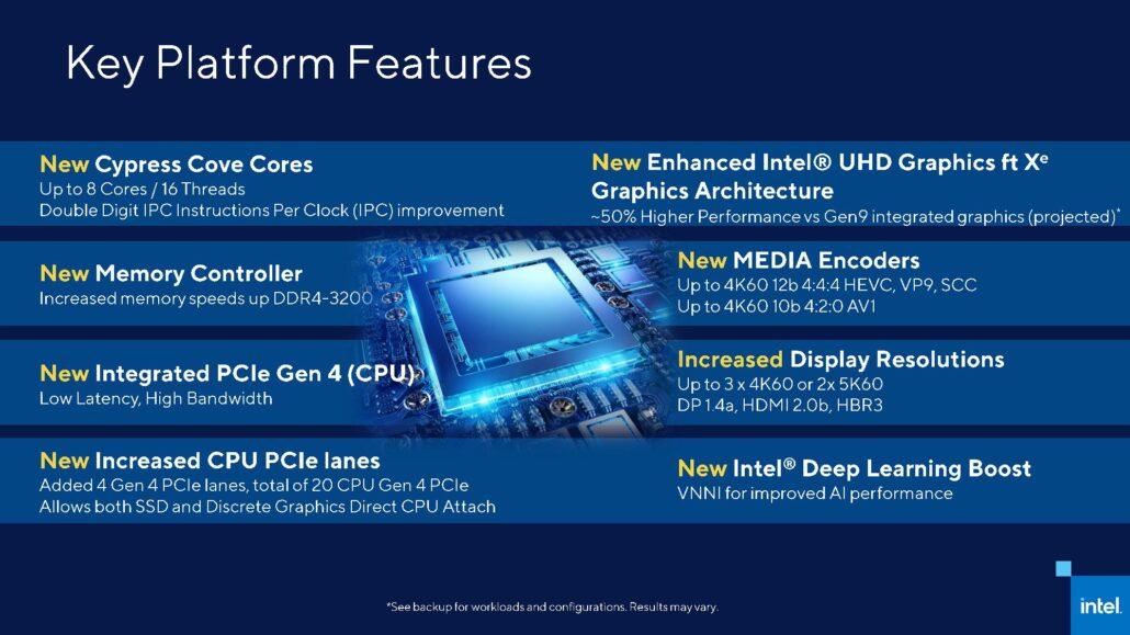 Intel Rocket Lake S Architecture Information