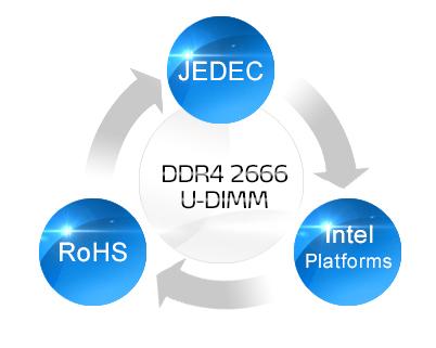 RAM Desktop Adata DDR4 Premier 4GB 8GB 2666 Mhz dat tieu chuan rohs intel platforms jedec