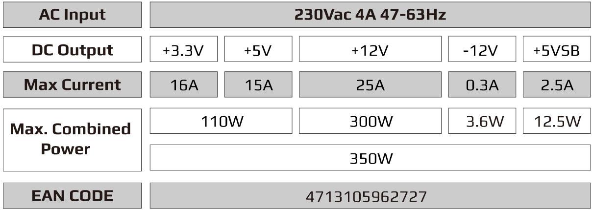 Thong so ky thuat PSU Nguon May Tinh Aerocool VX Plus 350