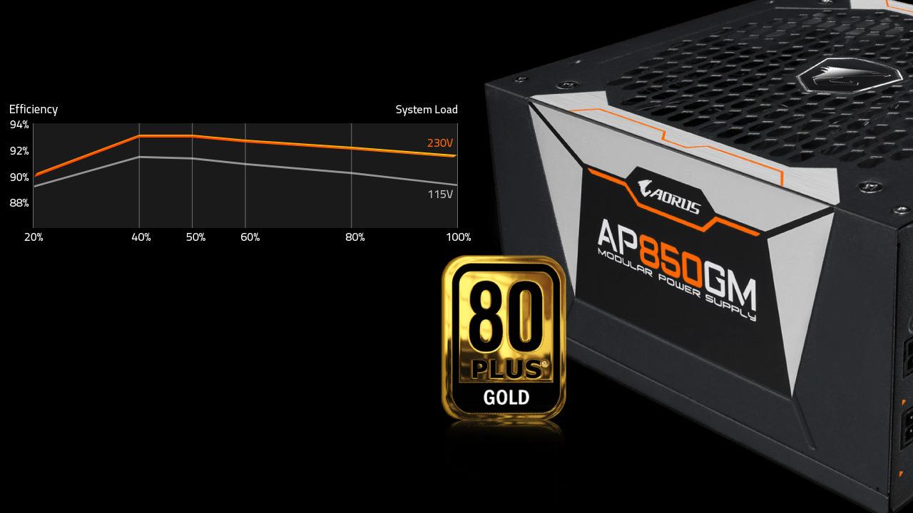 PSU Gigabyte Aorus GP AP850GM 3