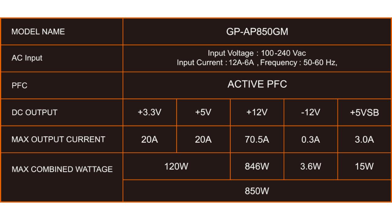 PSU Gigabyte Aorus GP AP850GM 4